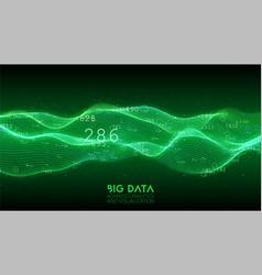big data green wave visualization futuristic vector image