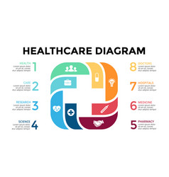 Plus infographic medical diagram vector