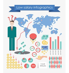 Low salary infographics vector