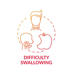Difficulty swallowing concept icon vector