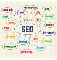 seo keywords vector image vector image