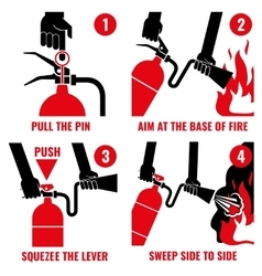 Fire extinguisher instruction labels set vector