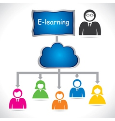 on-line or e-learning concept vector image