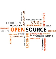 word cloud open source vector image
