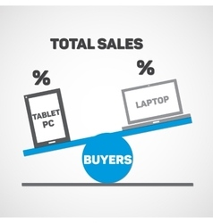 Tablets and laptops vector image vector image