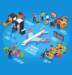 Airport departure isometric infographic poster vector