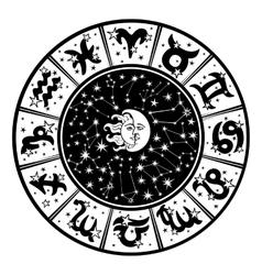 Horoscope circlezodiac vector