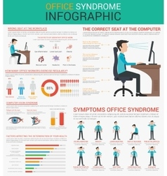 Office syndrome Infographics presentation design vector
