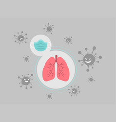 Sugical mask protect lung and trachea from virus vector
