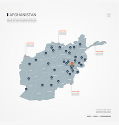 Afghanistan infographic map vector