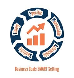 Business goals SMART setting vector