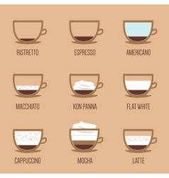 Coffee infographic vector image