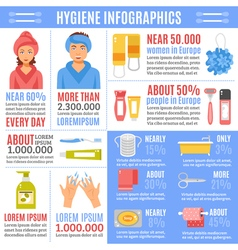 Personal Hygiene Infographics Flat Banner vector