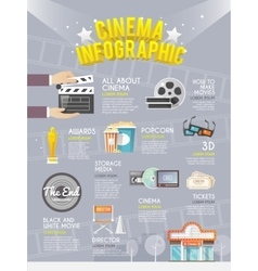 Cinema infographic poster print vector