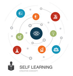Self learning colored circle concept with simple vector