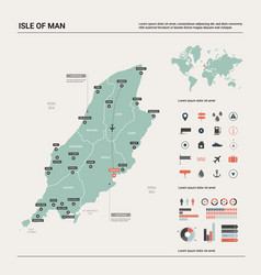 map isle man country with division vector image