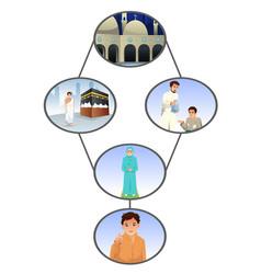 Muslim people doing activities vector
