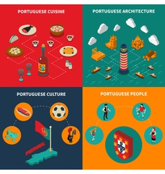 Portugal Concept Icons Set vector image vector image