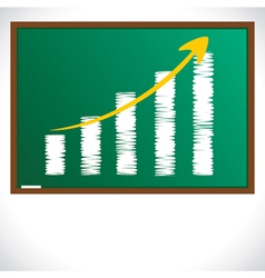market graph draw on green board vector image