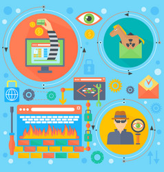 online communication security computer virus vector image