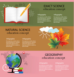 school science backgrounds set vector image