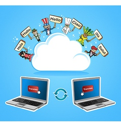 Cloud computing translate concept vector image
