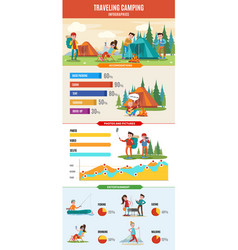 Hiking and camping infographic concept vector