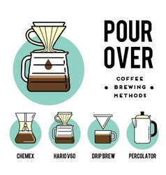 Coffee brewing methods Pour over Different ways vector