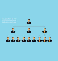 organization chart template corporation vector image