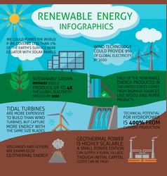 Renewable energy infographic vector