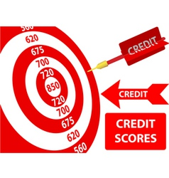 Bank credit report vector