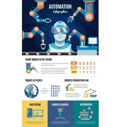 Industrial automation infographic template vector