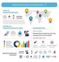Nanotechnology applications infographic report vector