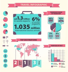travelling infographics flat modern style vector image vector image