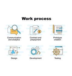 Set work process vector