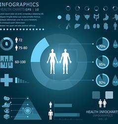 Health Infochart vector