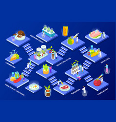 artificial food isometric composition vector image