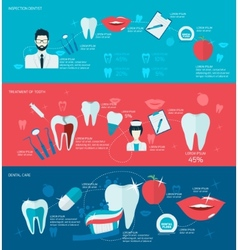 Teeth banner set vector image vector image