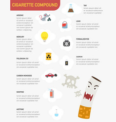Cigarette compound infographics vector