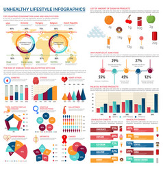 unhealthy nutrition lifestyle infographics vector image