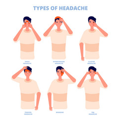 Headache types sick nerve areas different vector