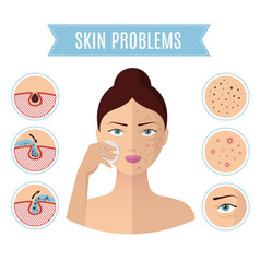 Skin problem solving acne treatment and cleansing vector