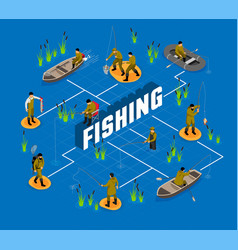 fisherman isometric flowchart vector image