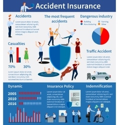 Accident insurance infographics vector