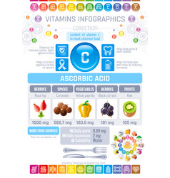 ascorbic acid vitamin c rich food icons healthy vector image