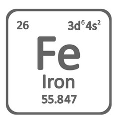 periodic table element iron icon vector image