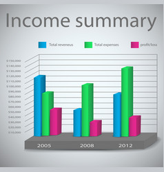 business income statistics vector image