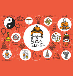 Buddhism symbols buddhist religious signs vector