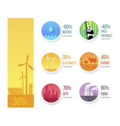 world ecological condition statistic infographic vector image