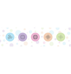 Rotor icons vector